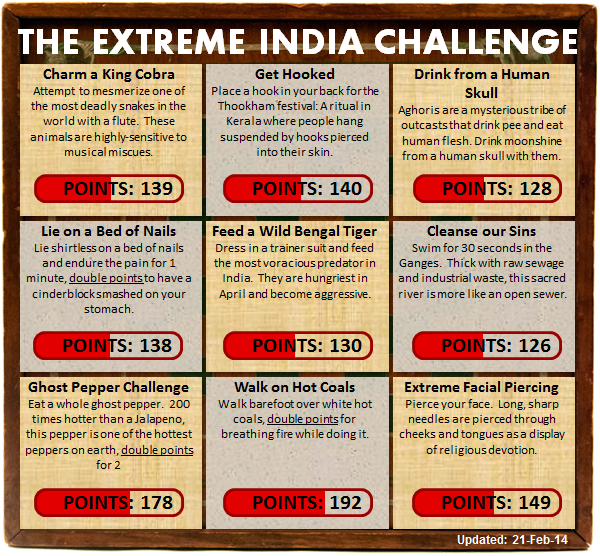 The Extreme India Challenge: You can vote in the comments to increase the stakes for each challenge